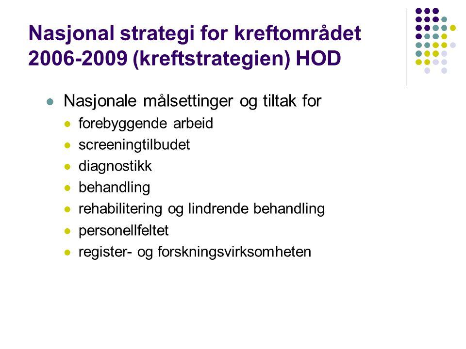Nasjonal strategi for kreftområdet 2006-2009 (kreftstrategien) HOD  Nasjonale målsettinger og tiltak for  forebyggende arbeid  screeningtilbudet  diagnostikk  behandling  rehabilitering og lindrende behandling  personellfeltet  register- og forskningsvirksomheten
