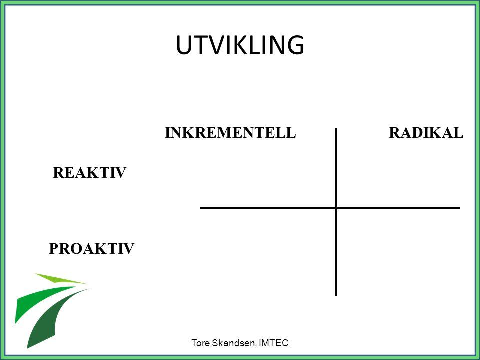 UTVIKLING Tore Skandsen, IMTEC INKREMENTELLRADIKAL REAKTIV PROAKTIV