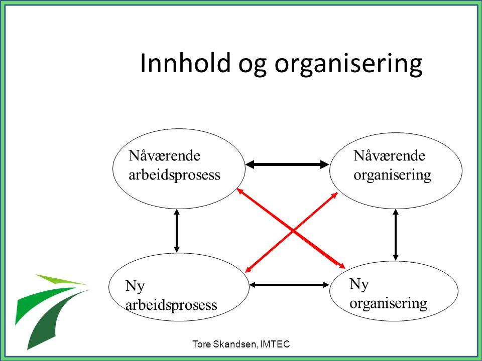 Innhold og organisering Tore Skandsen, IMTEC Nåværende arbeidsprosess Nåværende organisering Ny arbeidsprosess Ny organisering