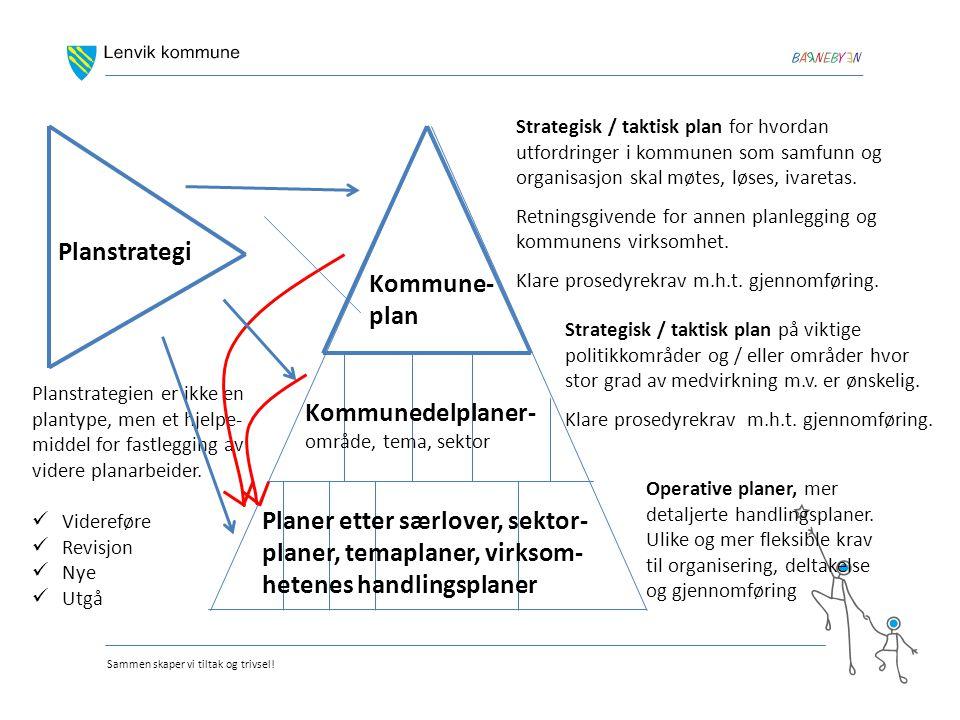 Sammen skaper vi tiltak og trivsel! Planstrategi Planstrategien er ikke en plantype, men et hjelpe- middel for fastlegging av videre planarbeider.  V