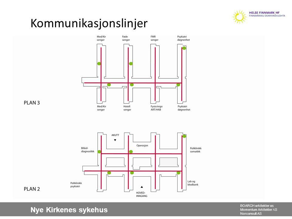 Nye Kirkenes sykehus BOARCH arkitekter as Momentum Arkitekter AS Norconsult AS Kommunikasjonslinjer 6