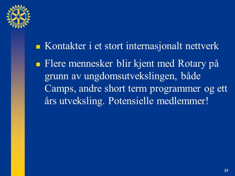  Kontakter i et stort internasjonalt nettverk  Flere mennesker blir kjent med Rotary på grunn av ungdomsutvekslingen, både Camps, andre short term programmer og ett års utveksling.