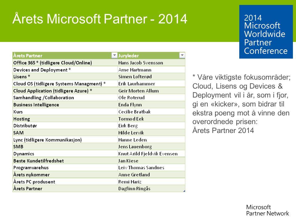 Årets Microsoft Partner - 2014