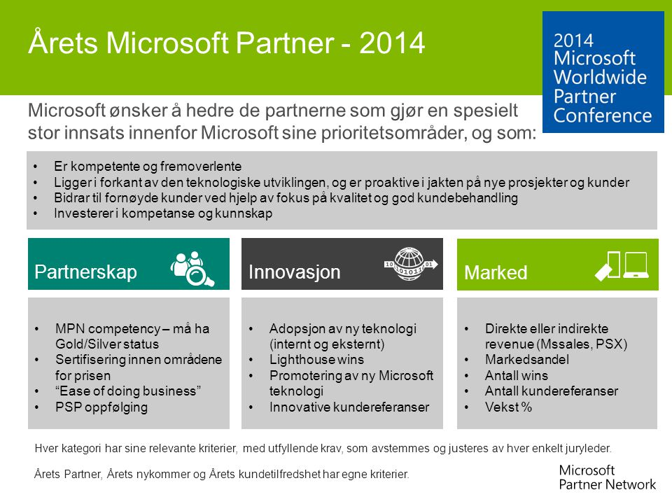 Årets Microsoft Partner – 2014 Prosess Microsoft identifiserer hvilke partnere som kvalifiserer til å bli nominert til årets partner, basert på kriteriene på slide 4, og underkriterier for hver kategori Nominasjonsprosessen skjer med innspill fra alle relevante stakeholders i Microsoft Norge, inkl.