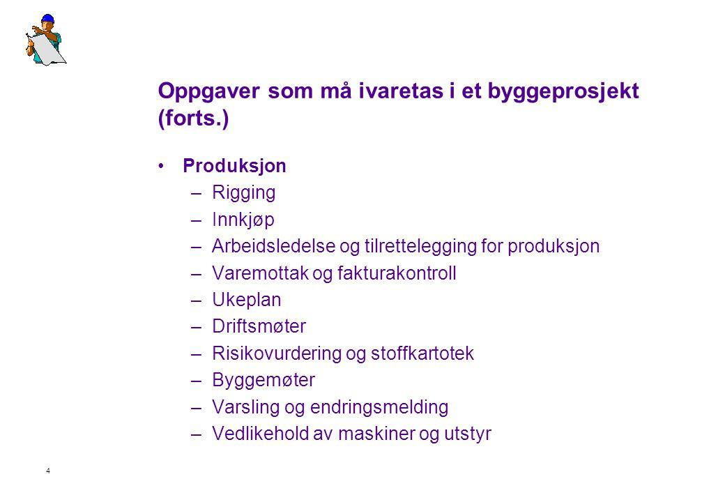 4 Oppgaver som må ivaretas i et byggeprosjekt (forts.) •Produksjon –Rigging –Innkjøp –Arbeidsledelse og tilrettelegging for produksjon –Varemottak og