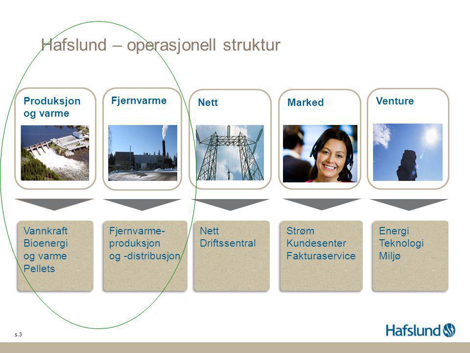 Hafslund – operasjonell struktur s.3 Fjernvarme Nett Marked Produksjon og varme Venture Vannkraft Bioenergi og varme Pellets Vannkraft Bioenergi og va