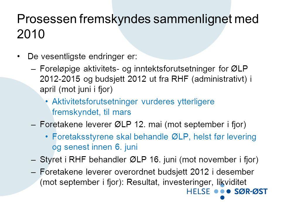 Prosessen fremskyndes sammenlignet med 2010 •De vesentligste endringer er: –Foreløpige aktivitets- og inntektsforutsetninger for ØLP 2012-2015 og budsjett 2012 ut fra RHF (administrativt) i april (mot juni i fjor) •Aktivitetsforutsetninger vurderes ytterligere fremskyndet, til mars –Foretakene leverer ØLP 12.