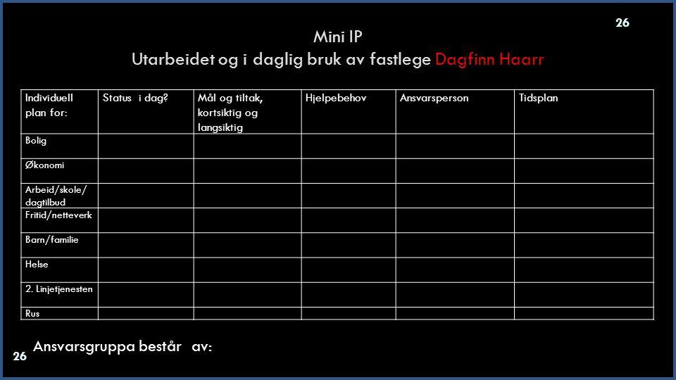 Mini IP Utarbeidet og i daglig bruk av fastlege Dagfinn Haarr Individuell plan for: Status i dag?Mål og tiltak, kortsiktig og langsiktig HjelpebehovAn