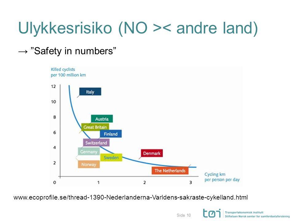"""Side Ulykkesrisiko (NO >< andre land) → """"Safety in numbers"""" 10 www.ecoprofile.se/thread-1390-Nederlanderna-Varldens-sakraste-cykelland.html"""