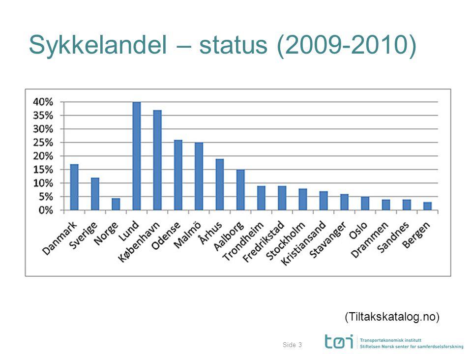 Side Sykkelandel – status (2009-2010) 3 (Tiltakskatalog.no)