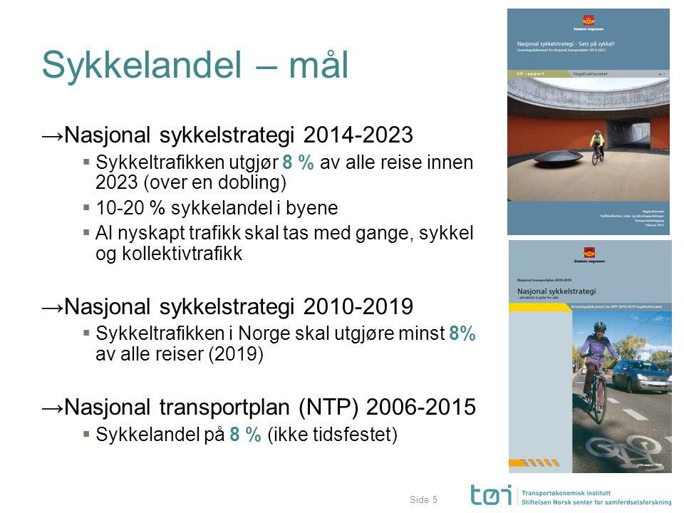 Side Sykkelandel – mål →Nasjonal sykkelstrategi 2014-2023  Sykkeltrafikken utgjør 8 % av alle reise innen 2023 (over en dobling)  10-20 % sykkelande