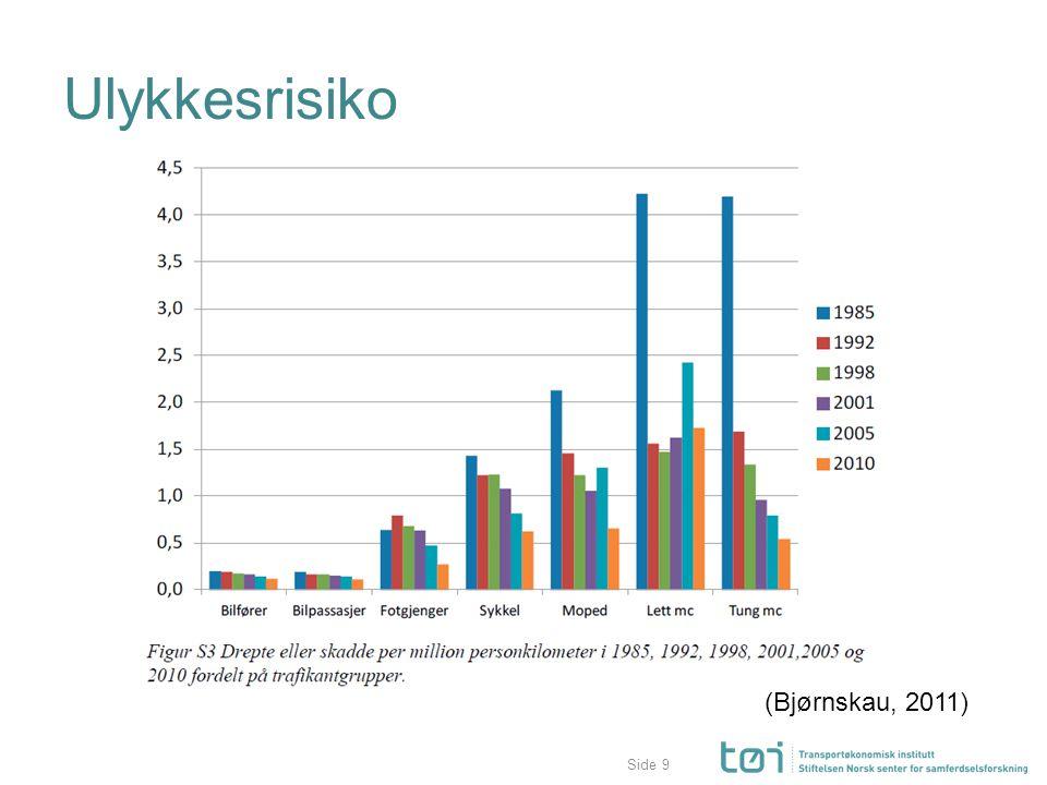 Side Ulykkesrisiko 9 (Bjørnskau, 2011)