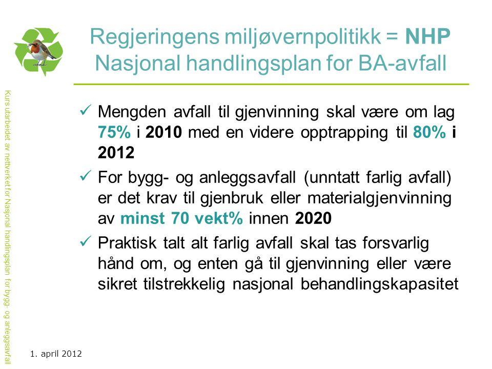 Kurs utarbeidet av nettverket for Nasjonal handlingsplan for bygg- og anleggsavfall Regjeringens miljøvernpolitikk = NHP Nasjonal handlingsplan for BA