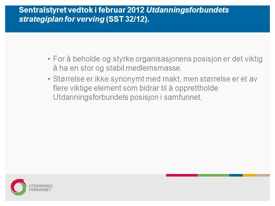 Sentralstyret vedtok i februar 2012 Utdanningsforbundets strategiplan for verving (SST 32/12). •For å beholde og styrke organisasjonens posisjon er de