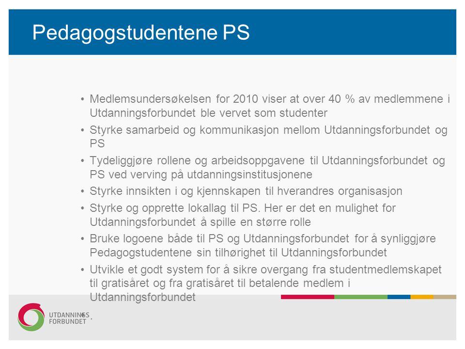 Pedagogstudentene PS •Medlemsundersøkelsen for 2010 viser at over 40 % av medlemmene i Utdanningsforbundet ble vervet som studenter •Styrke samarbeid