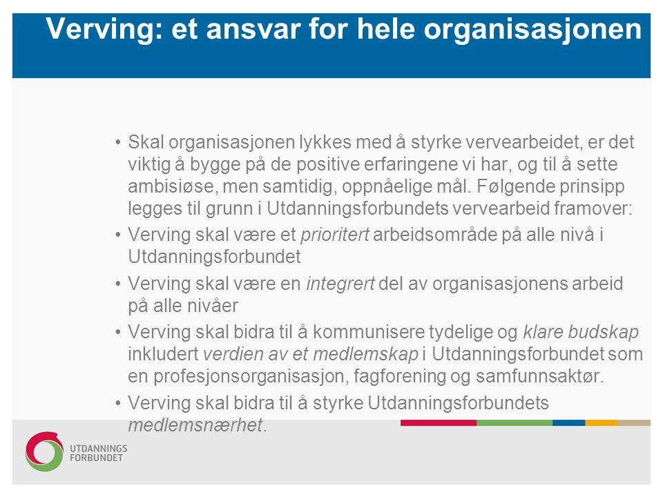 Verving: et ansvar for hele organisasjonen •Skal organisasjonen lykkes med å styrke vervearbeidet, er det viktig å bygge på de positive erfaringene vi har, og til å sette ambisiøse, men samtidig, oppnåelige mål.