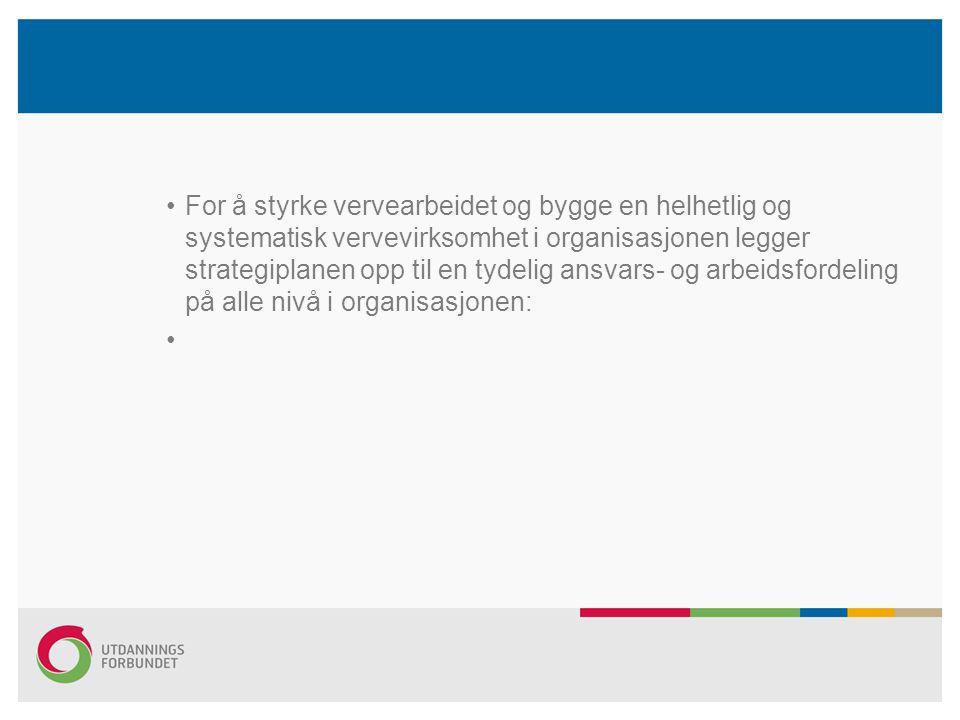 •For å styrke vervearbeidet og bygge en helhetlig og systematisk vervevirksomhet i organisasjonen legger strategiplanen opp til en tydelig ansvars- og arbeidsfordeling på alle nivå i organisasjonen: •