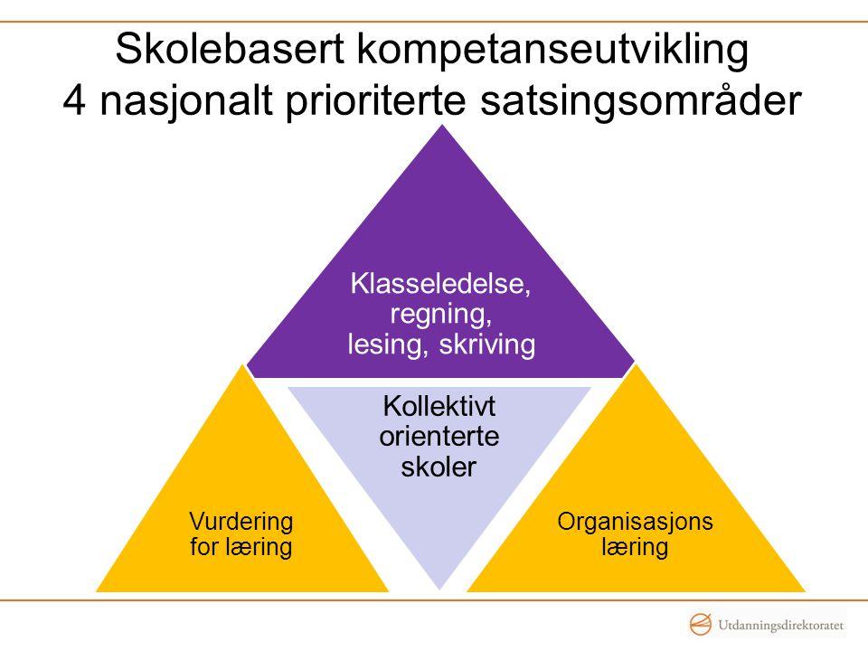Skolebasert kompetanseutvikling 4 nasjonalt prioriterte satsingsområder Klasseledelse, regning, lesing, skriving Vurdering for læring Kollektivt orienterte skoler Organisasjons læring
