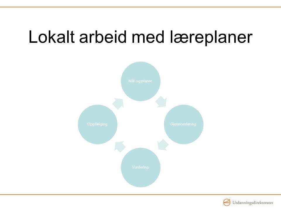 Lokalt arbeid med læreplaner Mål og planer Gjennomføring Vurdering Oppfølging