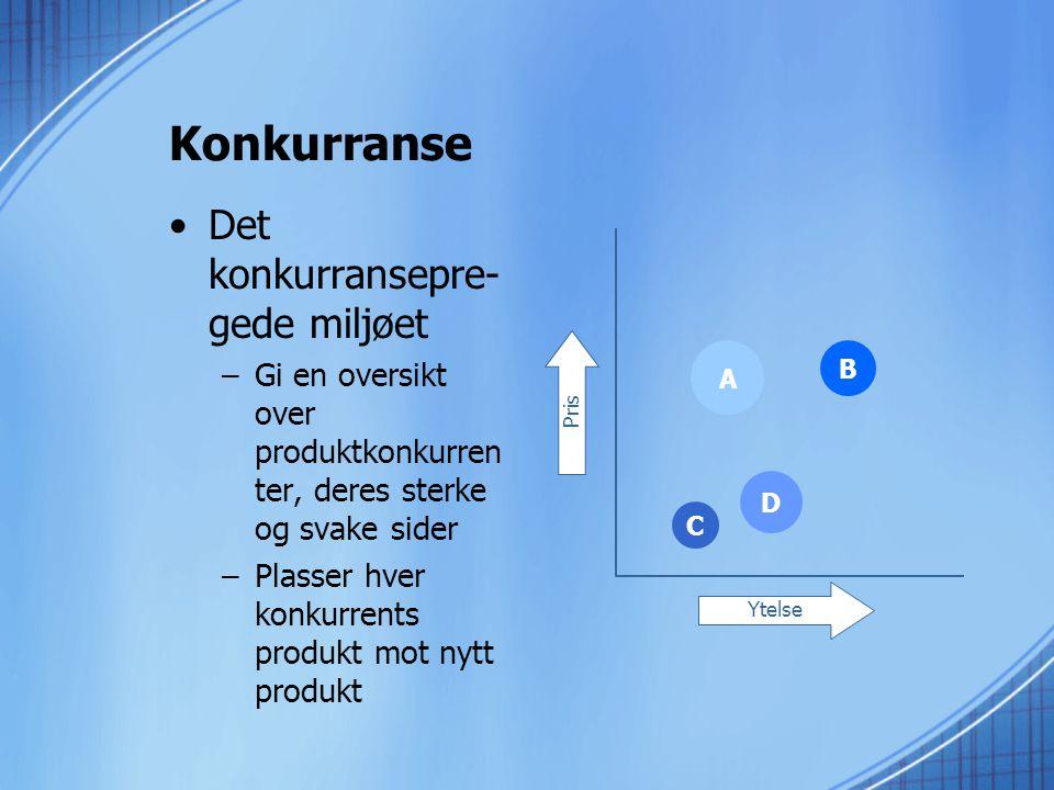 Konkurranse •Det konkurransepre- gede miljøet –Gi en oversikt over produktkonkurren ter, deres sterke og svake sider –Plasser hver konkurrents produkt mot nytt produkt A B C D Ytelse Pris