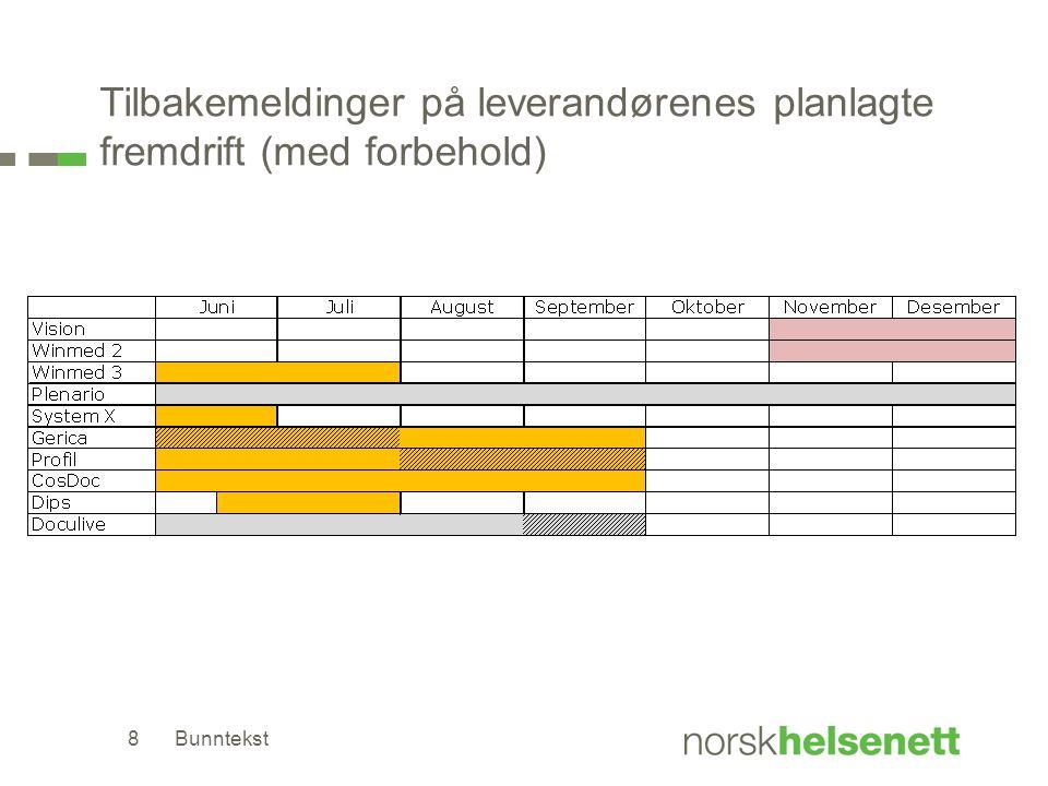 Tilbakemeldinger på leverandørenes planlagte fremdrift (med forbehold) Bunntekst8