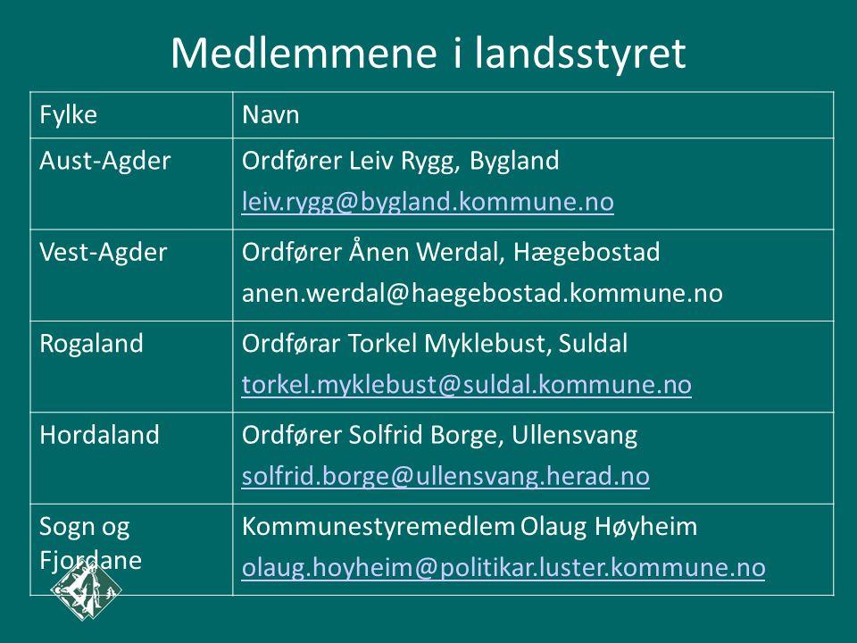 Medlemmene i landsstyret FylkeNavn Aust-AgderOrdfører Leiv Rygg, Bygland leiv.rygg@bygland.kommune.no Vest-AgderOrdfører Ånen Werdal, Hægebostad anen.