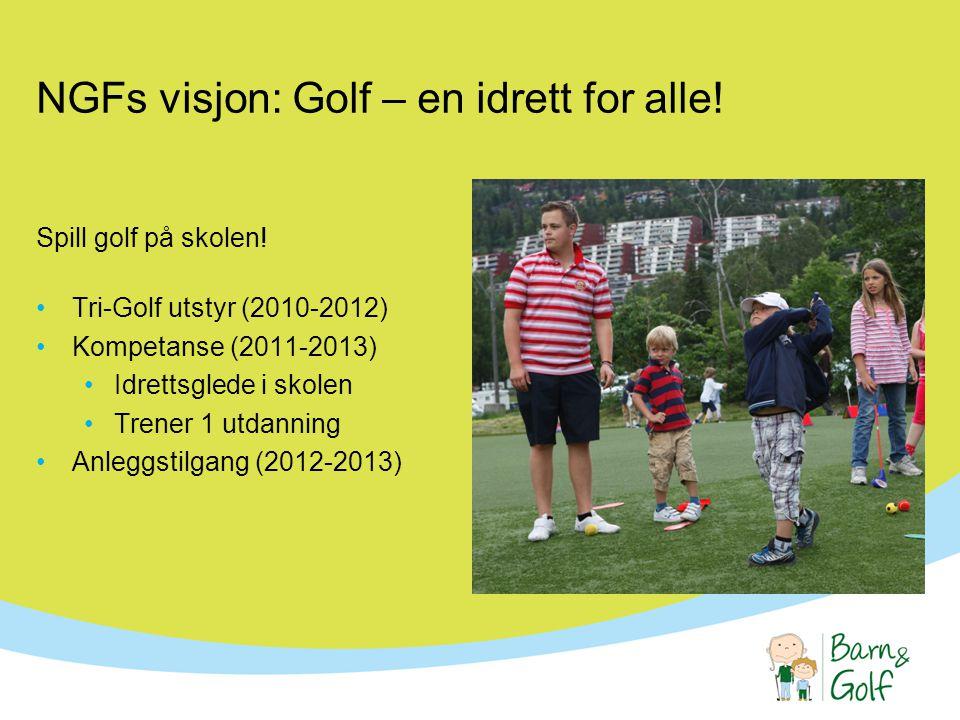 Målet med Golf i skolen/SFO Bli en del av skolens aktivitetstilbud og gi flere barn et interessant idrettslig tilbud.