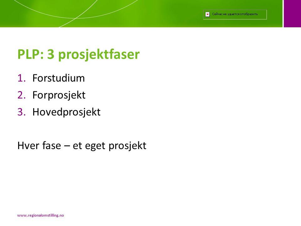 1.Forstudium 2.Forprosjekt 3.Hovedprosjekt Hver fase – et eget prosjekt PLP: 3 prosjektfaser www.regionalomstilling.no