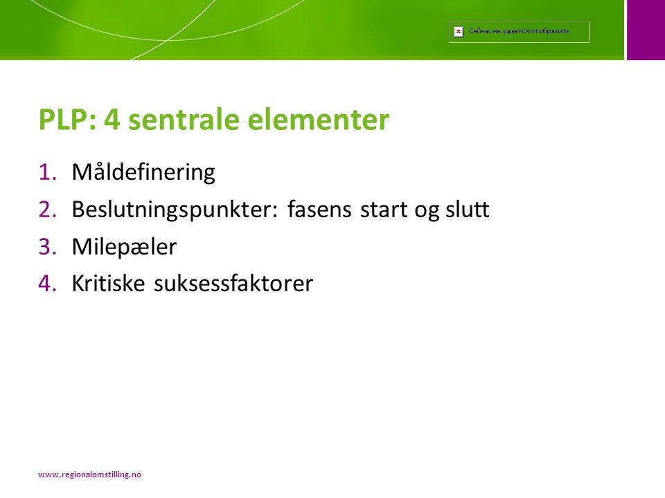 1.Måldefinering 2.Beslutningspunkter: fasens start og slutt 3.Milepæler 4.Kritiske suksessfaktorer PLP: 4 sentrale elementer www.regionalomstilling.no