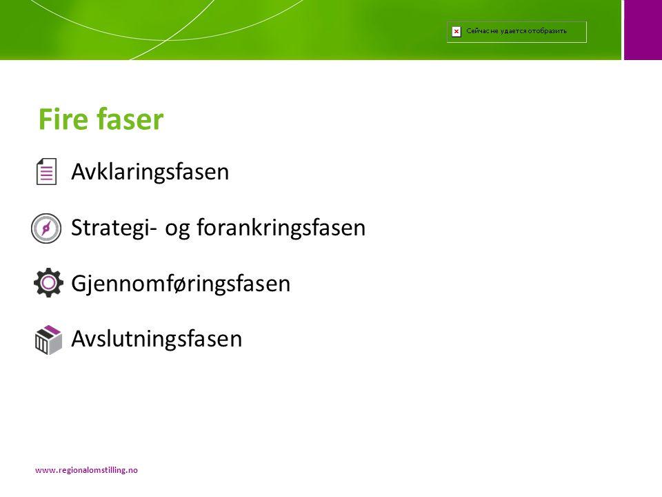 • Fylkeskommunen • Kommunen • Innovasjon Norge Avklaringsfasen: aktører www.regionalomstilling.no