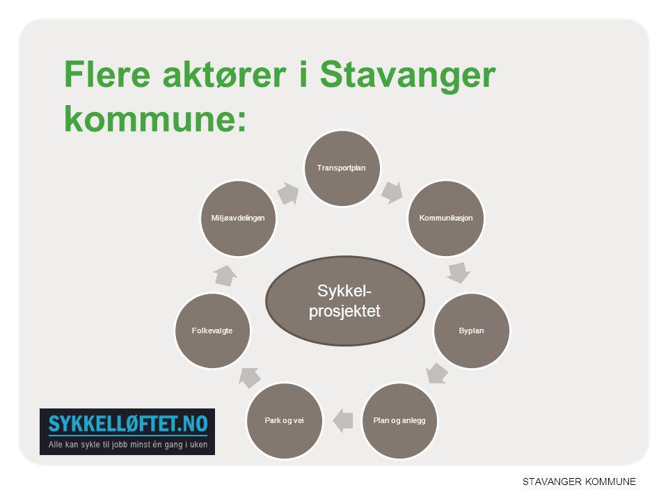 STAVANGER KOMMUNE Flere aktører i Stavanger kommune: Transportplan Kommunikasjon ByplanPlan og anleggPark og veiFolkevalgteMiljøavdelingen Sykkel- prosjektet