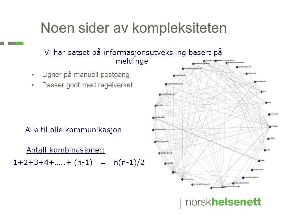 Noen sider av kompleksiteten •Ligner på manuell postgang •Passer godt med regelverket Vi har satset på informasjonsutveksling basert på meldinger Alle
