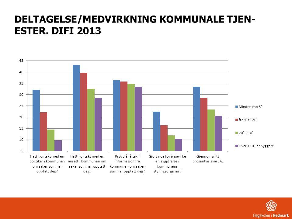 DELTAGELSE/MEDVIRKNING KOMMUNALE TJEN- ESTER. DIFI 2013