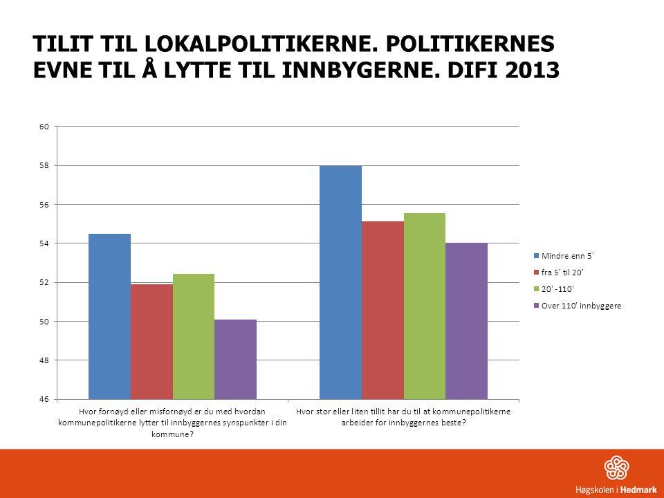 TILIT TIL LOKALPOLITIKERNE. POLITIKERNES EVNE TIL Å LYTTE TIL INNBYGERNE. DIFI 2013