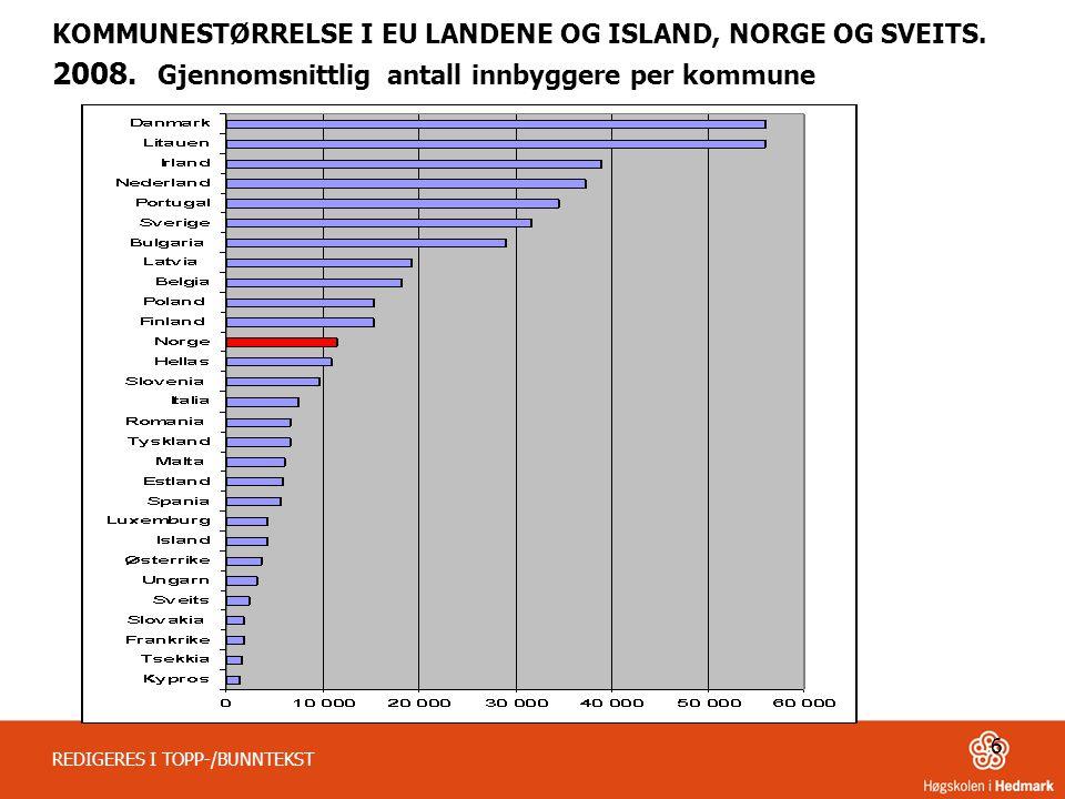 KOMMUNESTØRRELSE I EU LANDENE OG ISLAND, NORGE OG SVEITS.