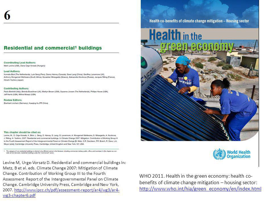 WHO 2011. Health in the green economy: health co- benefits of climate change mitigation – housing sector: http://www.who.int/hia/green_economy/en/inde