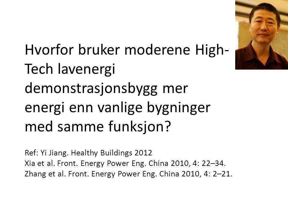 Hvorfor bruker moderene High- Tech lavenergi demonstrasjonsbygg mer energi enn vanlige bygninger med samme funksjon? Ref: Yi Jiang. Healthy Buildings