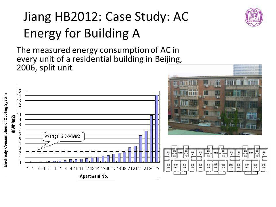 Jiang HB2012: Case Study: AC Energy for Building A The measured energy consumption of AC in every unit of a residential building in Beijing, 2006, spl