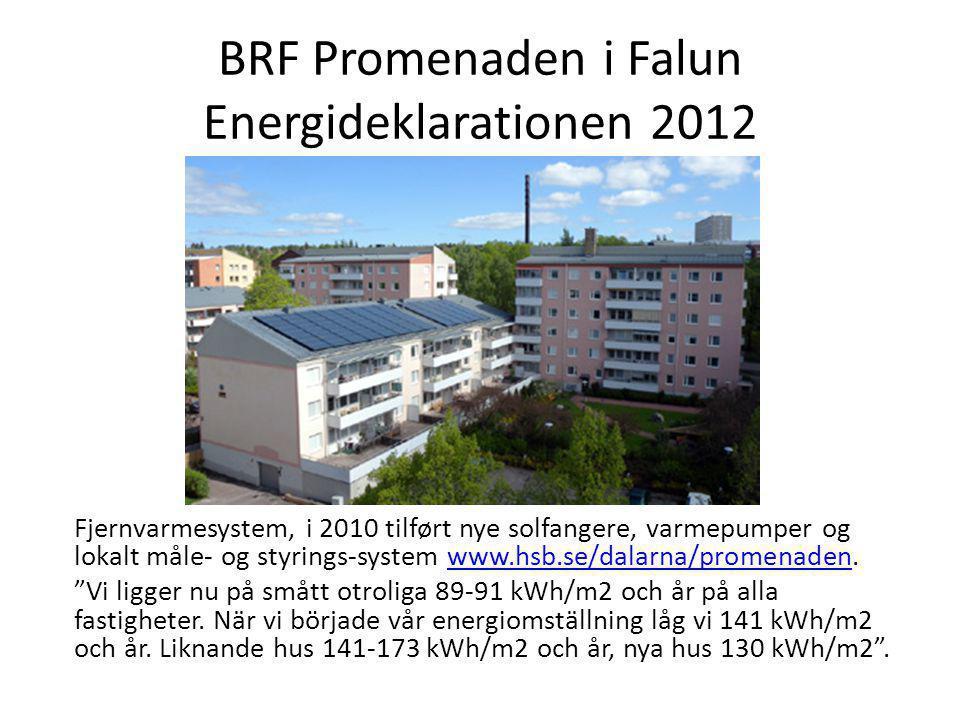 BRF Promenaden i Falun Energideklarationen 2012 Fjernvarmesystem, i 2010 tilført nye solfangere, varmepumper og lokalt måle- og styrings-system www.hs