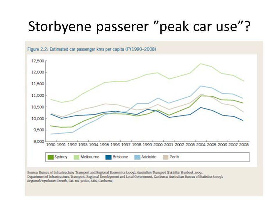 """Storbyene passerer """"peak car use""""?"""