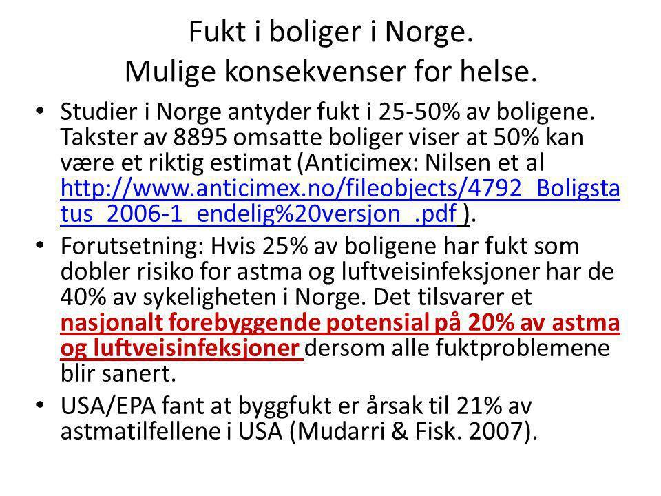 Fukt i boliger i Norge. Mulige konsekvenser for helse. • Studier i Norge antyder fukt i 25-50% av boligene. Takster av 8895 omsatte boliger viser at 5