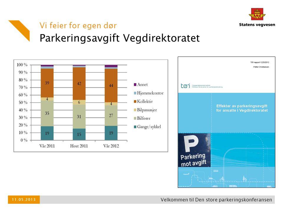 Parkeringsavgift Vegdirektoratet Vi feier for egen dør Velkommen til Den store parkeringskonferansen 11.05.2013