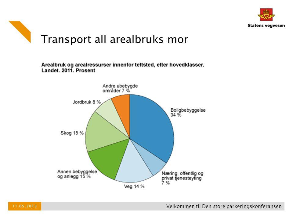 Transport all arealbruks mor 11.05.2013 Velkommen til Den store parkeringskonferansen