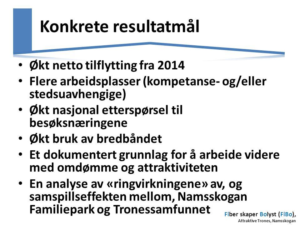 Fiber skaper Bolyst (FiBo), Attraktive Trones, Namsskogan Konkrete resultatmål • Økt netto tilflytting fra 2014 • Flere arbeidsplasser (kompetanse- og