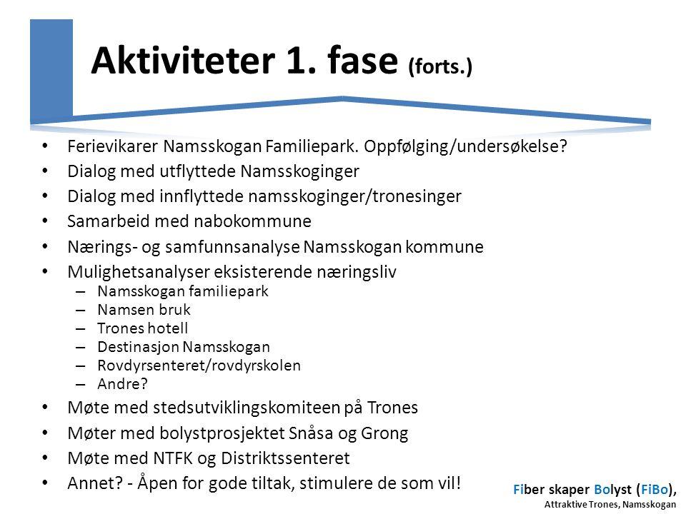 Fiber skaper Bolyst (FiBo), Attraktive Trones, Namsskogan Aktiviteter 1. fase (forts.) • Ferievikarer Namsskogan Familiepark. Oppfølging/undersøkelse?