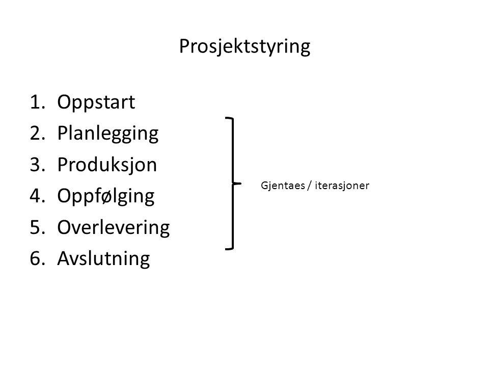 Prosjektstyring 1.Oppstart 2.Planlegging 3.Produksjon 4.Oppfølging 5.Overlevering 6.Avslutning Gjentaes / iterasjoner