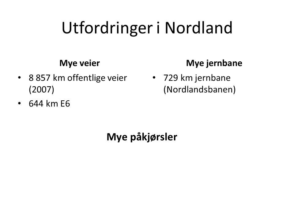 Utfordringer i Nordland Mye veier • 8 857 km offentlige veier (2007) • 644 km E6 Mye jernbane • 729 km jernbane (Nordlandsbanen) Mye påkjørsler