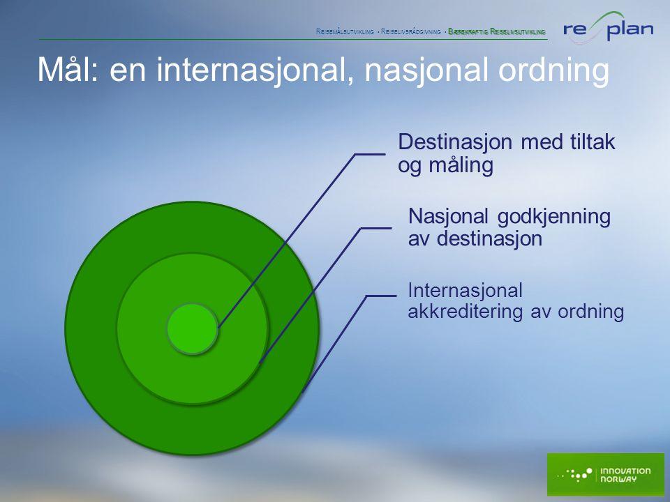 B ÆREKRAFTIG R EISELIVSUTVIKLING R EISEMÅLSUTVIKLING • R EISELIVSRÅDGIVNING • B ÆREKRAFTIG R EISELIVSUTVIKLING Mål: en internasjonal, nasjonal ordning Destinasjon med tiltak og måling Nasjonal godkjenning av destinasjon Internasjonal akkreditering av ordning