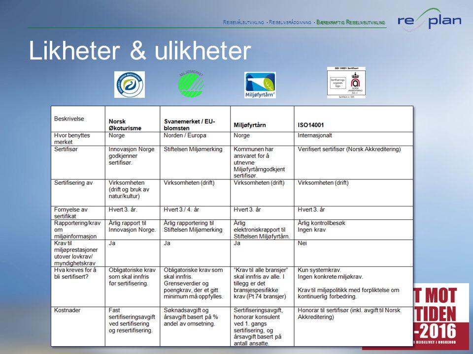 Likheter & ulikheter