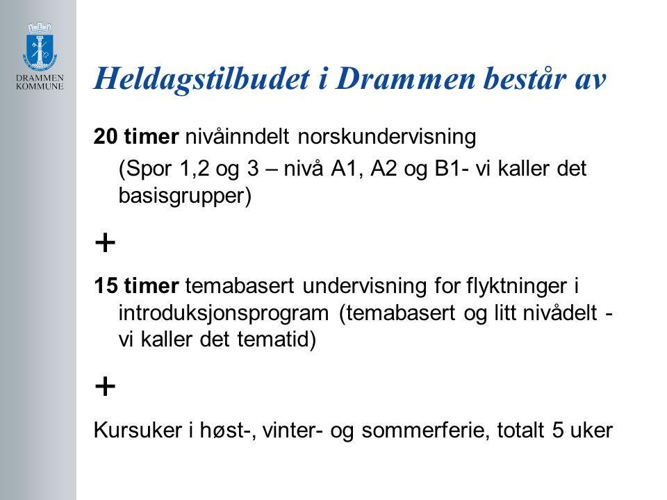 Heldagstilbudet i Drammen består av 20 timer nivåinndelt norskundervisning (Spor 1,2 og 3 – nivå A1, A2 og B1- vi kaller det basisgrupper) + 15 timer temabasert undervisning for flyktninger i introduksjonsprogram (temabasert og litt nivådelt - vi kaller det tematid) + Kursuker i høst-, vinter- og sommerferie, totalt 5 uker